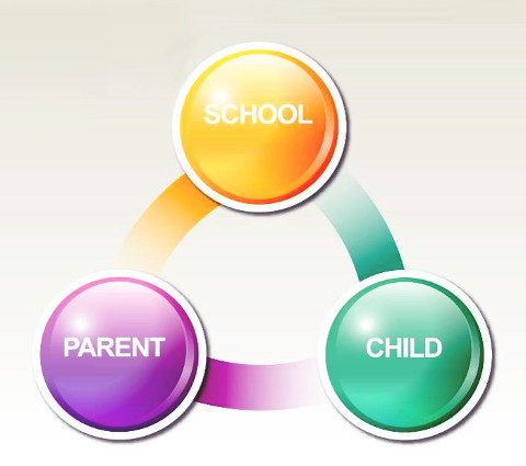 Parent-School-Child